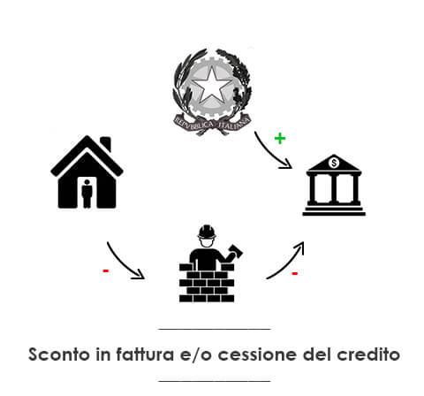 Consulenza Fiscale - Studio STF Saronno